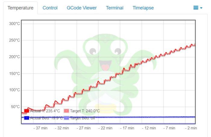 OctoPrint hőmérséklet grafikon