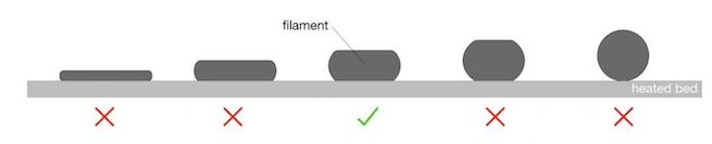 Z offset kalibráció