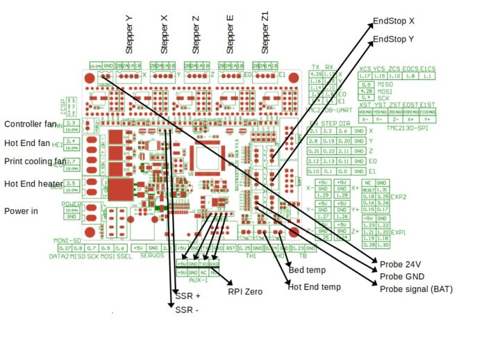 Voron Legacy SKR 1.3 wiring